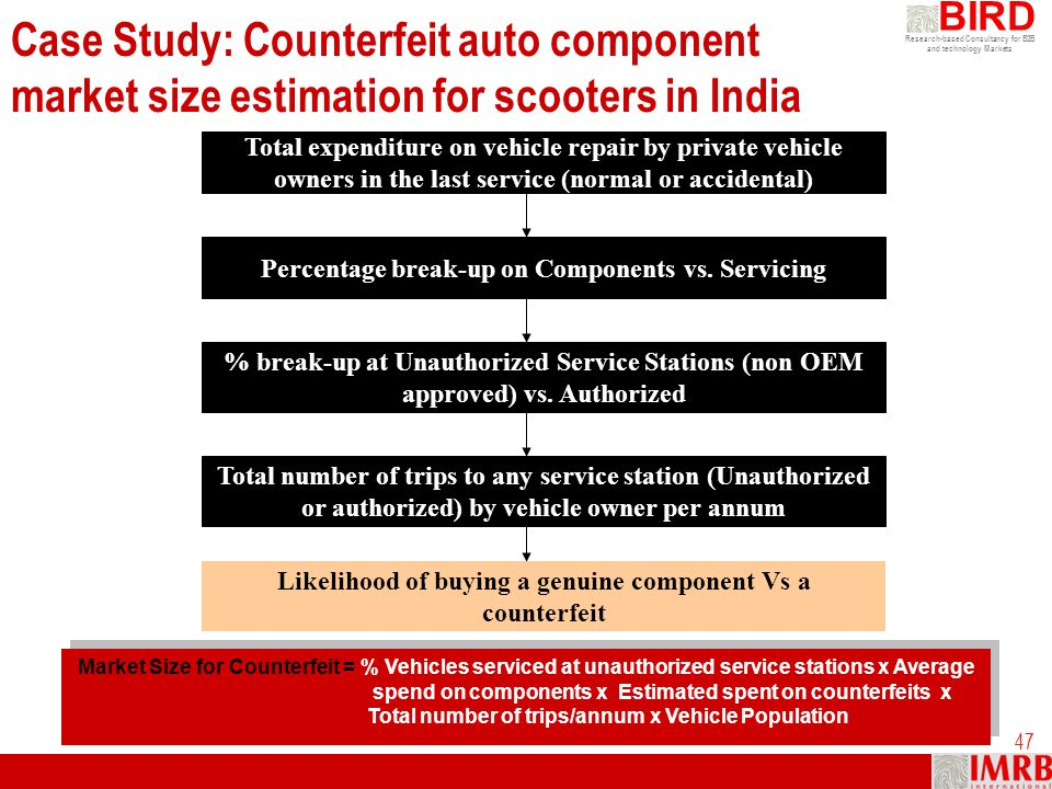 Research-based Consultancy for B2B and technology Markets BIRD 47 Case Study: Counterfeit auto component market size estimation for scooters in India