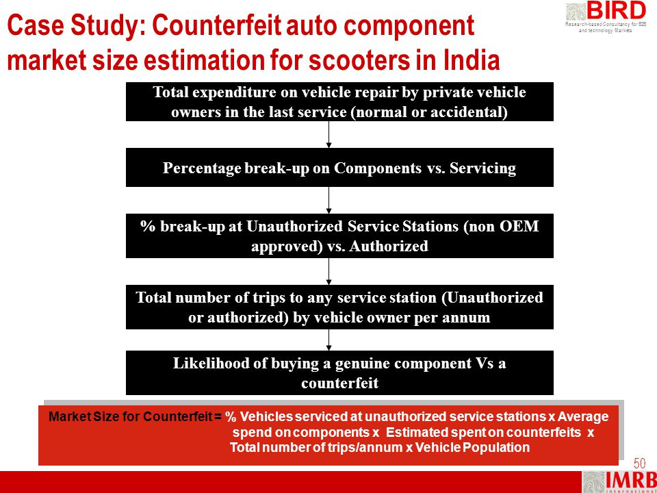 Research-based Consultancy for B2B and technology Markets BIRD 50 Case Study: Counterfeit auto component market size estimation for scooters in India