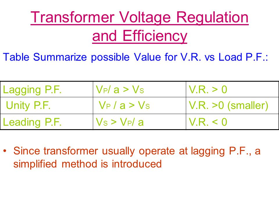 Transformer Voltage Regulation and Efficiency Simplified Voltage Regulation Calculation For lagging loads: the vertical components related to voltage drop on R eq & X eq partially cancel each other angle of V P /a very small