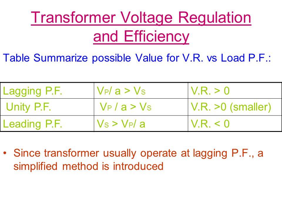 AUTO TRANSFORMER A step-down auto-transformer : I H =I SE I L =I SE +I C