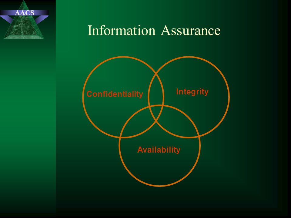 AACS Information Assurance Confidentiality Integrity Availability