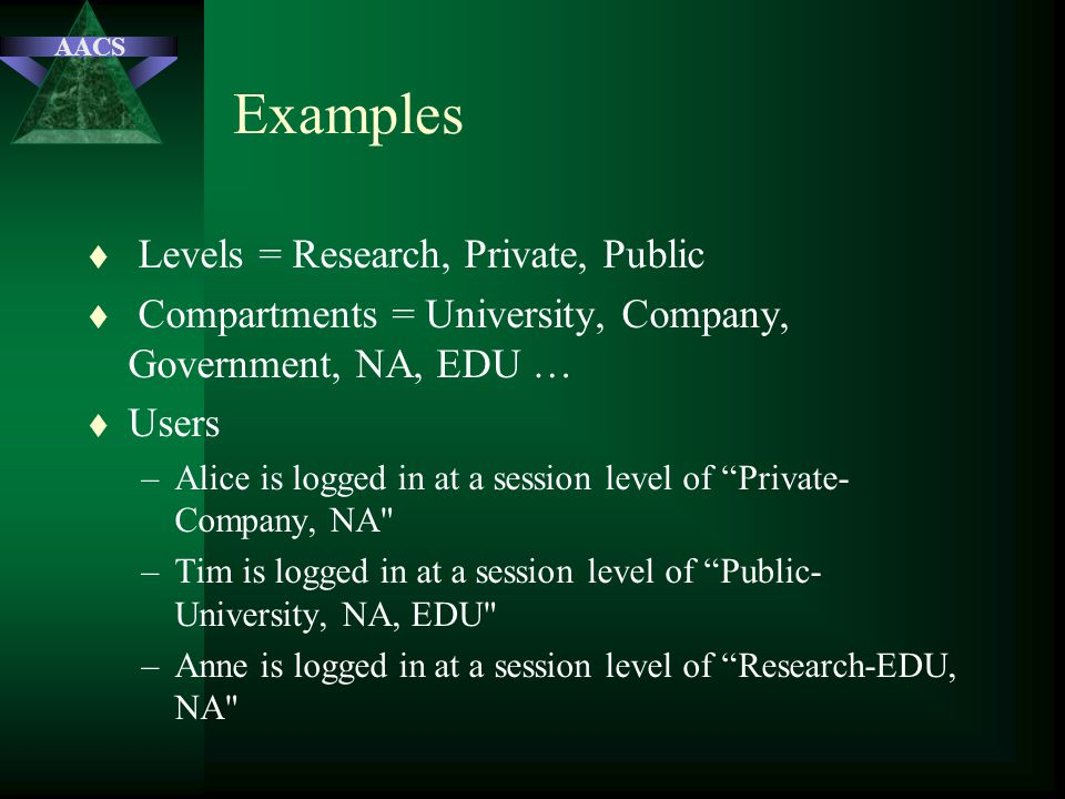 AACS Examples t Levels = Research, Private, Public t Compartments = University, Company, Government, NA, EDU … t Users –Alice is logged in at a sessio
