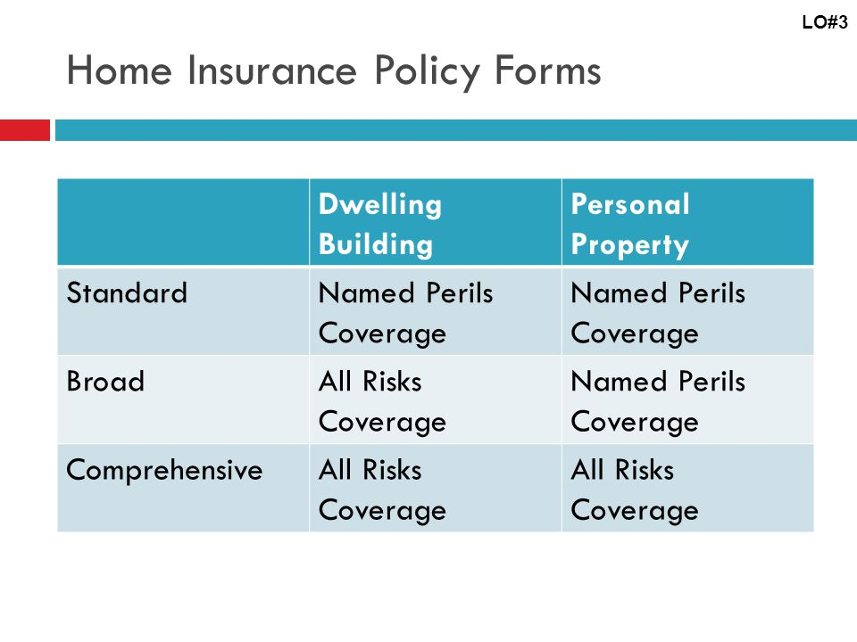 Home Insurance Policy Forms Dwelling Building Personal Property StandardNamed Perils Coverage BroadAll Risks Coverage Named Perils Coverage ComprehensiveAll Risks Coverage LO#3