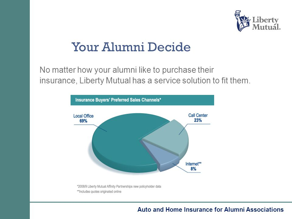 No matter how your alumni like to purchase their insurance, Liberty Mutual has a service solution to fit them. Your Alumni Decide Auto and Home Insura