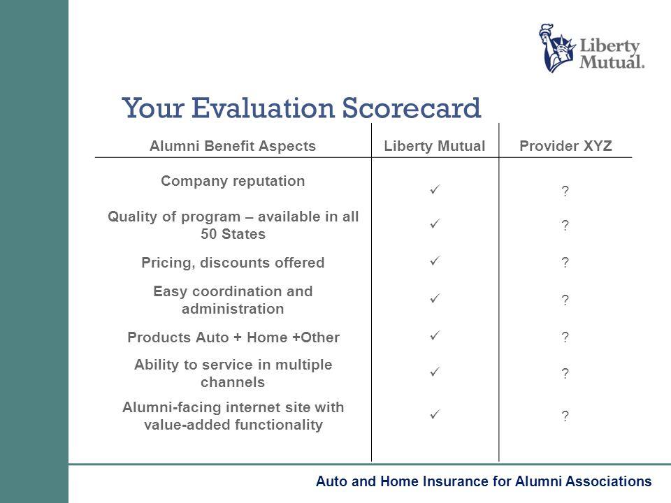 Your Evaluation Scorecard Alumni Benefit AspectsLiberty MutualProvider XYZ Company reputation .