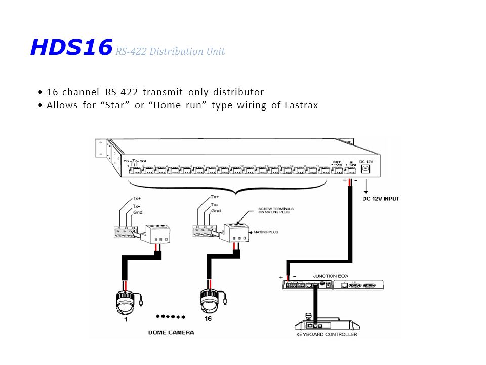 HDS16 RS-422 Distribution Unit 16-channel RS-422 transmit only distributor Allows for Star or Home run type wiring of Fastrax