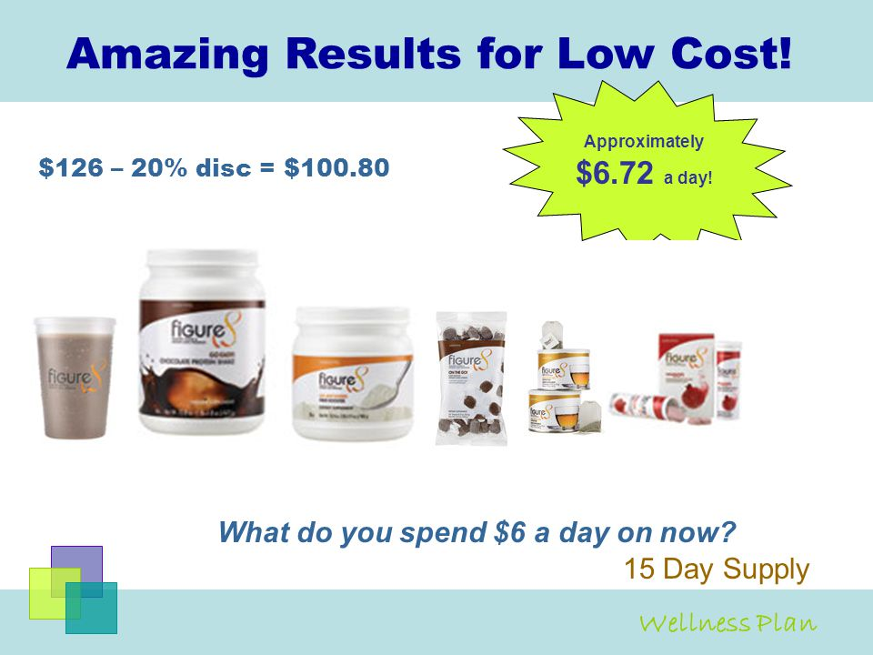 Amazing Results for Low Cost! Wellness Plan Approximately $6.72 a day! What do you spend $6 a day on now? 15 Day Supply $126 – 20% disc = $100.80