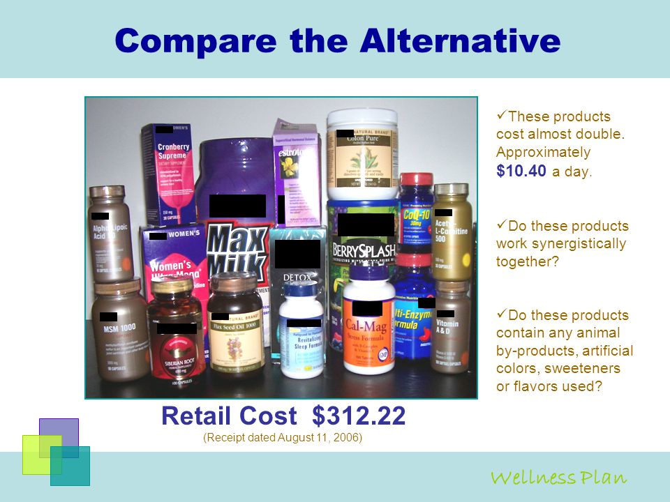 Compare the Alternative Retail Cost $312.22 (Receipt dated August 11, 2006) Wellness Plan These products cost almost double. Approximately $10.40 a da