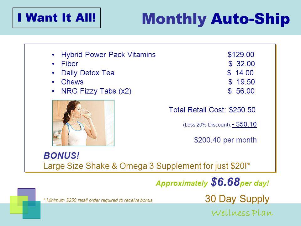 iii Monthly Auto-Ship Hybrid Power Pack Vitamins $129.00 Fiber $ 32.00 Daily Detox Tea $ 14.00 Chews $ 19.50 NRG Fizzy Tabs (x2) $ 56.00 Total Retail