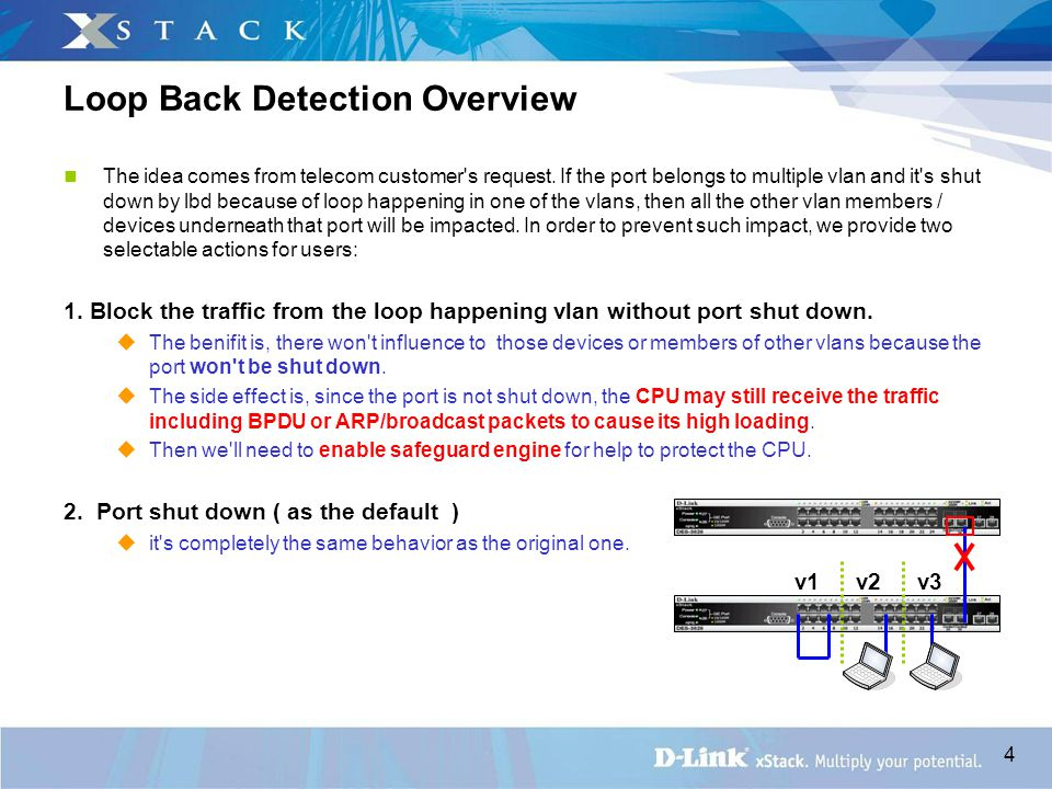4 Loop Back Detection Overview The idea comes from telecom customer's request. If the port belongs to multiple vlan and it's shut down by lbd because