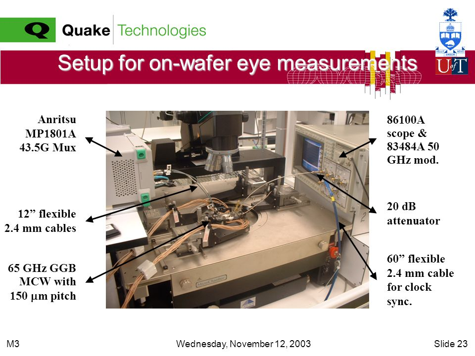 Wednesday, November 12, 2003Slide 23M3 Setup for on-wafer eye measurements Anritsu MP1801A 43.5G Mux 86100A scope & 83484A 50 GHz mod.