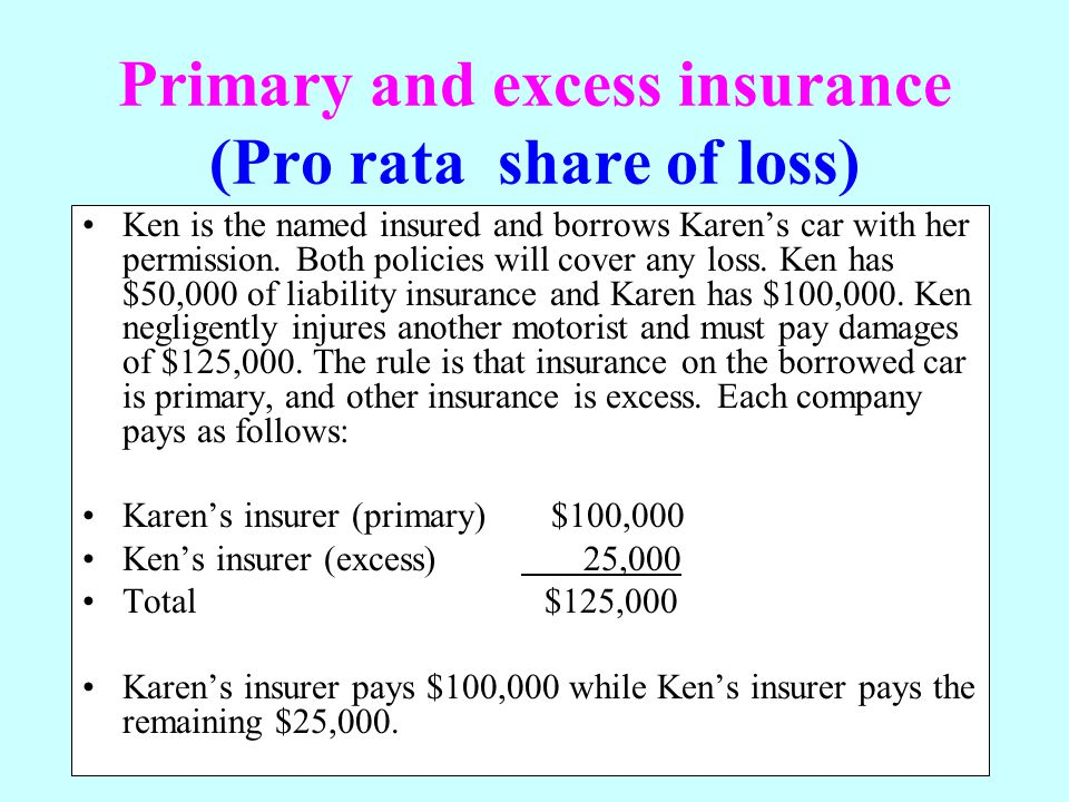 Primary and excess insurance (Pro rata share of loss) Ken is the named insured and borrows Karens car with her permission. Both policies will cover an