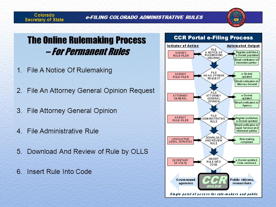 Colorado Secretary of State e-FILING COLORADO ADMINISTRATIVE RULES The Online Rulemaking Process – For Permanent Rules 1.File A Notice Of Rulemaking 2.File An Attorney General Opinion Request 3.File Attorney General Opinion 4.File Administrative Rule 5.Download And Review of Rule by OLLS 6.Insert Rule Into Code