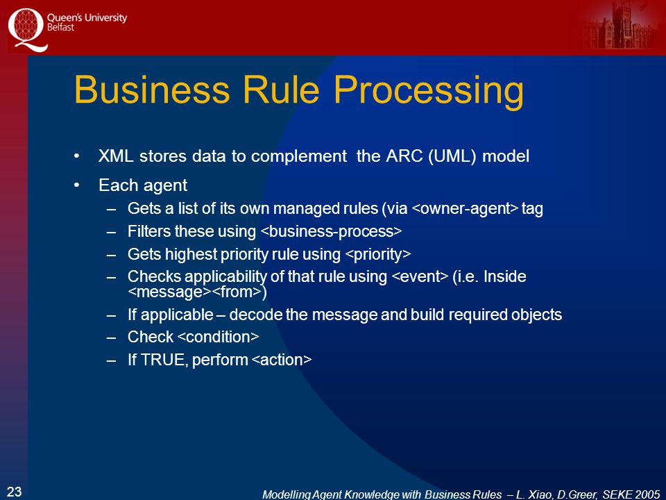 Modelling Agent Knowledge with Business Rules – L. Xiao, D.Greer, SEKE 2005 23 Business Rule Processing XML stores data to complement the ARC (UML) mo