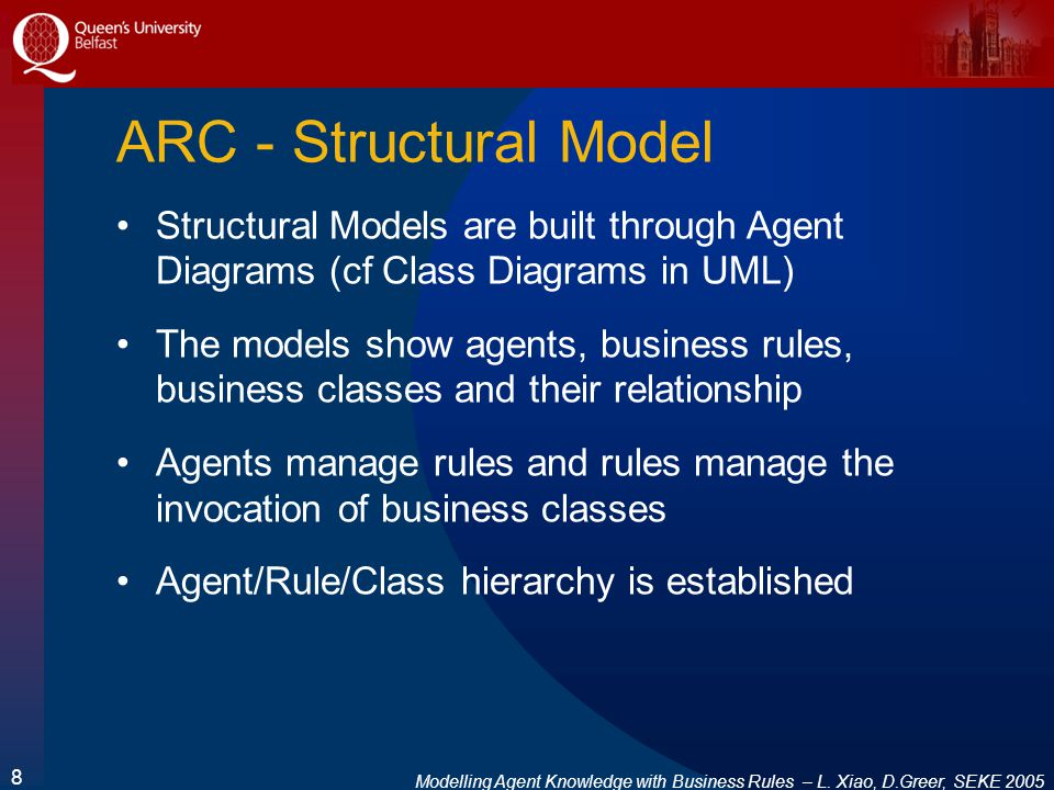 Modelling Agent Knowledge with Business Rules – L.