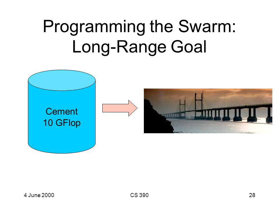 Programming the Swarm Ryan Persaud: Swarm Primitives Adam Trost: Swarming Defense