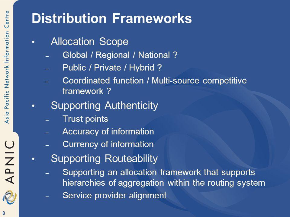 8 Distribution Frameworks Allocation Scope – Global / Regional / National .