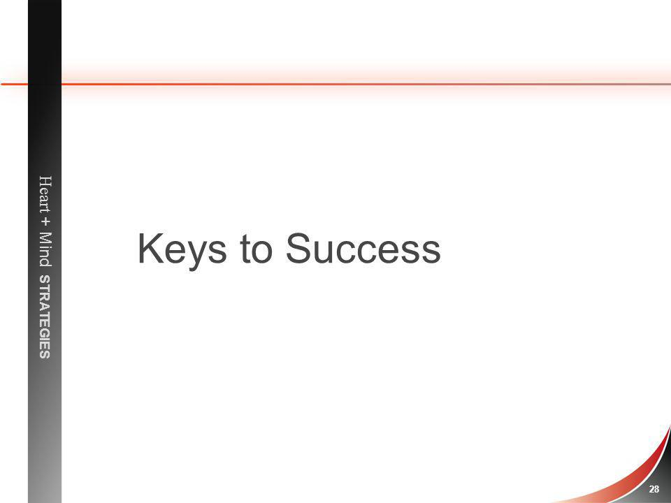 Heart + Mind STRATEGIES 29 Keys to Success Identify and communicate around the core values of your region Timing Research and strategic Intelligence Problem awareness Diverse, Community Leader Champions Specific answers: What is in it for me.