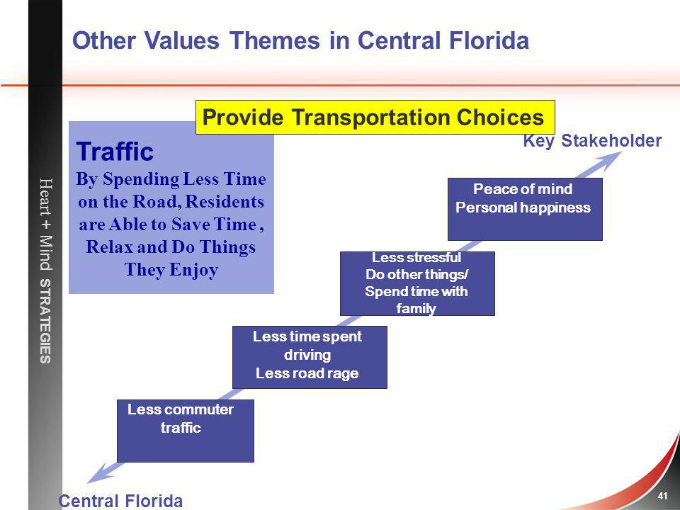 Heart + Mind STRATEGIES 41 Traffic By Spending Less Time on the Road, Residents are Able to Save Time, Relax and Do Things They Enjoy Key Stakeholder