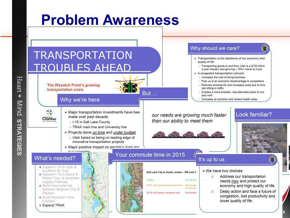 Heart + Mind STRATEGIES 45 Problem Awareness