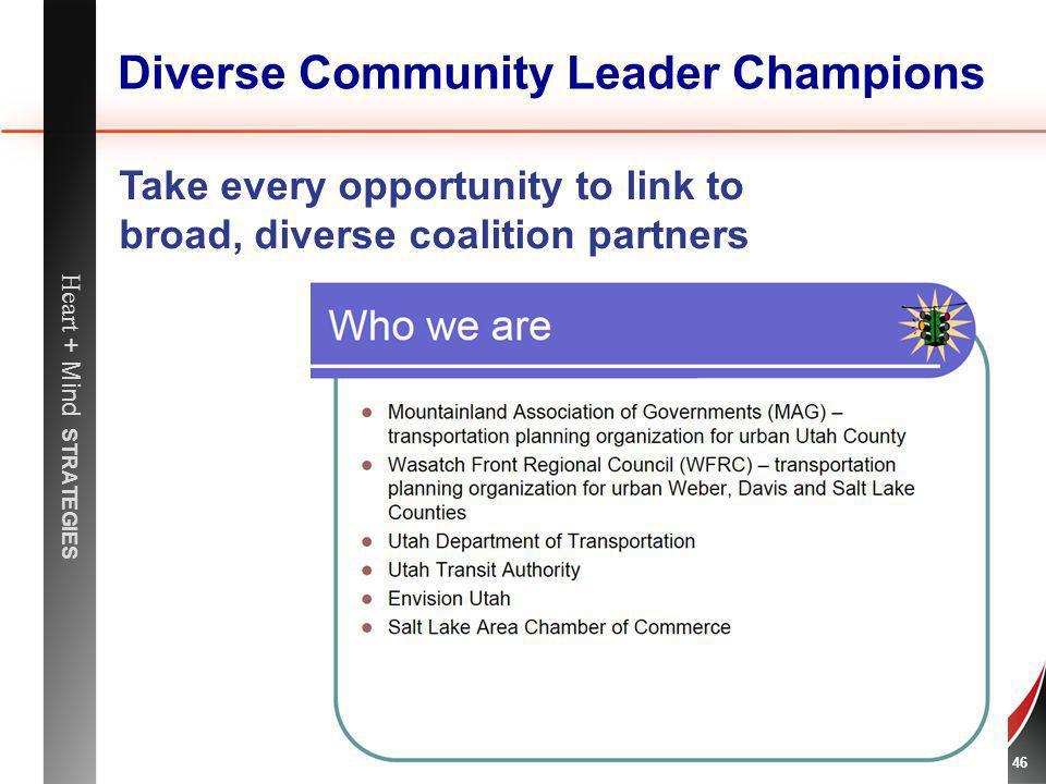 Heart + Mind STRATEGIES 47 Diverse Community Leader Champions