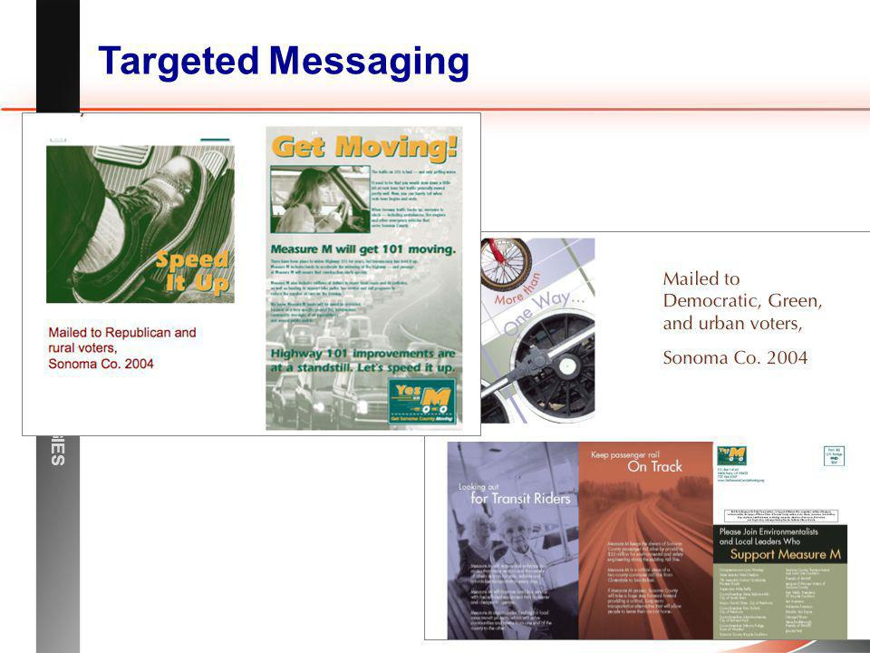Heart + Mind STRATEGIES 51 Targeted Messaging