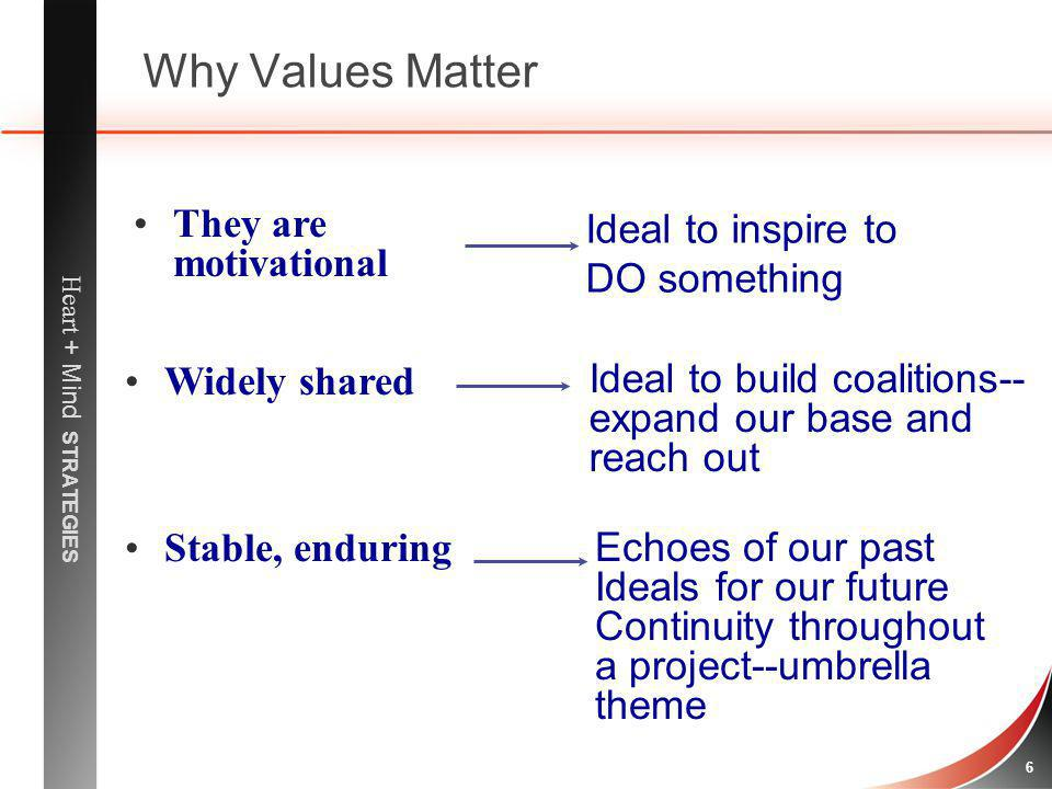 Heart + Mind STRATEGIES 6 Ideal to inspire to DO something They are motivational Ideal to build coalitions-- expand our base and reach out Widely shar