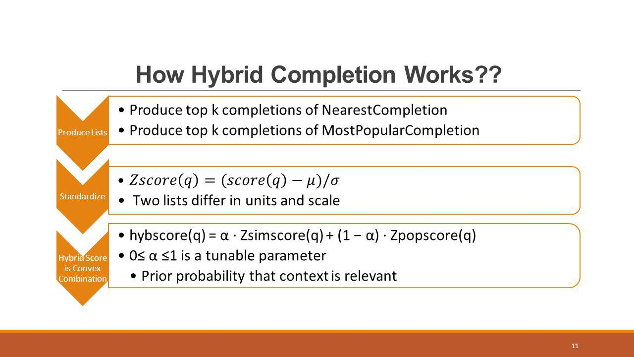 How Hybrid Completion Works?.