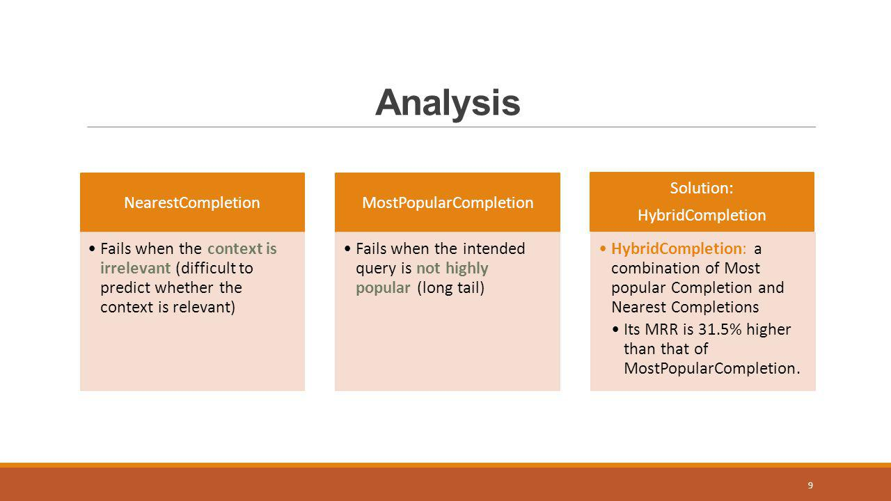 Analysis NearestCompletion Fails when the context is irrelevant (difficult to predict whether the context is relevant) MostPopularCompletion Fails when the intended query is not highly popular (long tail) Solution: HybridCompletion HybridCompletion: a combination of Most popular Completion and Nearest Completions Its MRR is 31.5% higher than that of MostPopularCompletion.