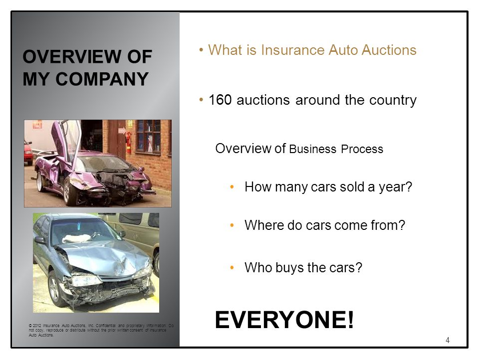 WHY SHOULD YOU CARE.5 © 2012 Insurance Auto Auctions, Inc.