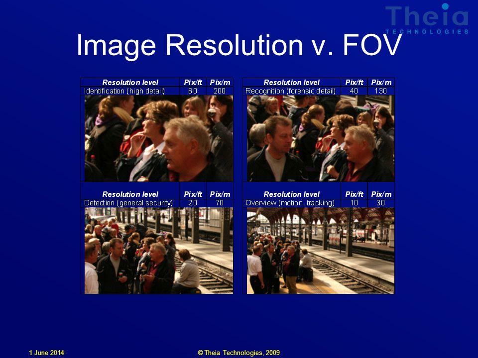 Image Resolution v. FOV 1 June 2014© Theia Technologies, 2009
