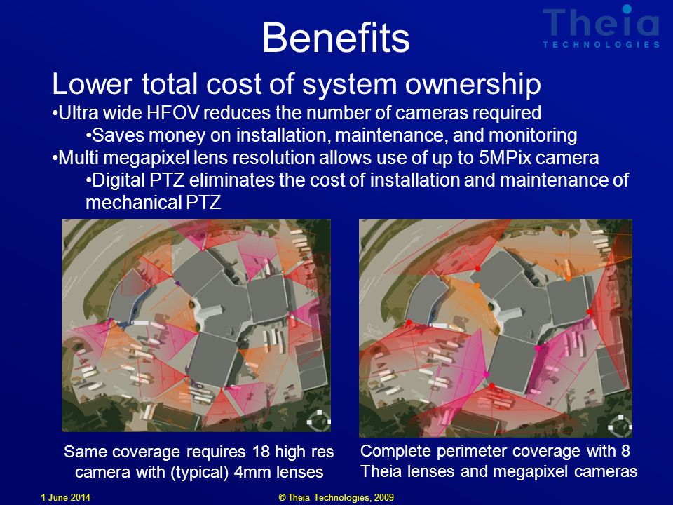 Benefits 1 June 2014 Same coverage requires 18 high res camera with (typical) 4mm lenses Complete perimeter coverage with 8 Theia lenses and megapixel