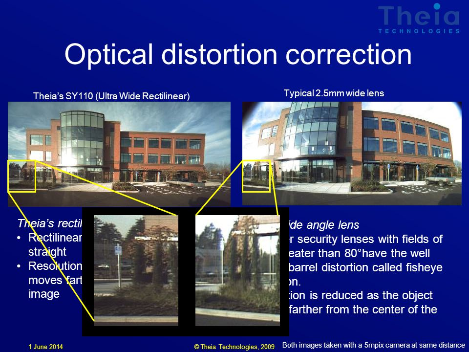 1 June 2014 Optical distortion correction Typical wide angle lens All other security lenses with fields of view greater than 80°have the well known barrel distortion called fisheye distortion.