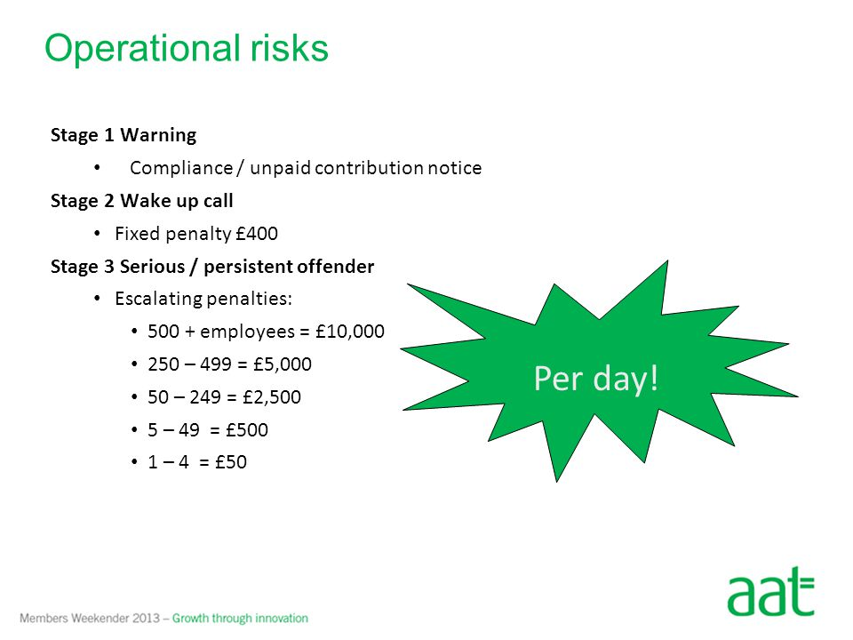 Operational risks Per day! Stage 1 Warning Compliance / unpaid contribution notice Stage 2 Wake up call Fixed penalty £400 Stage 3 Serious / persisten