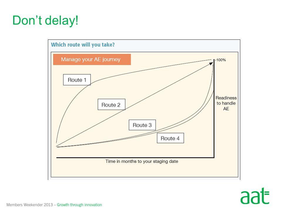 Dont delay!