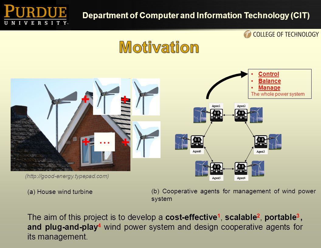 Department of Computer and Information Technology (CIT) (b) Cooperative agents for management of wind power system Control Balance Manage The whole power system (a) House wind turbine (http://good-energy.typepad.com) The aim of this project is to develop a cost-effective 1, scalable 2, portable 3, and plug-and-play 4 wind power system and design cooperative agents for its management.