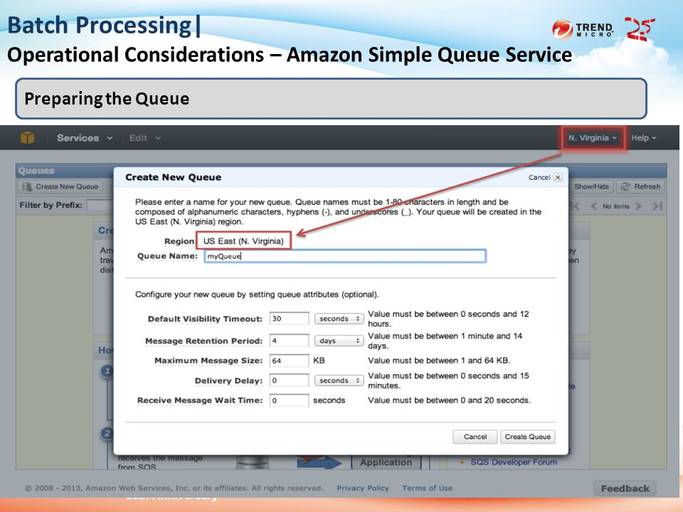 2013 Trend Micro 25th Anniversary 2014/6/121 Batch Processing| Operational Considerations – Amazon Simple Queue Service Preparing the Queue