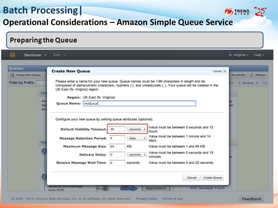 2013 Trend Micro 25th Anniversary 2014/6/123 Batch Processing| Operational Considerations – Amazon Simple Queue Service Preparing the Queue