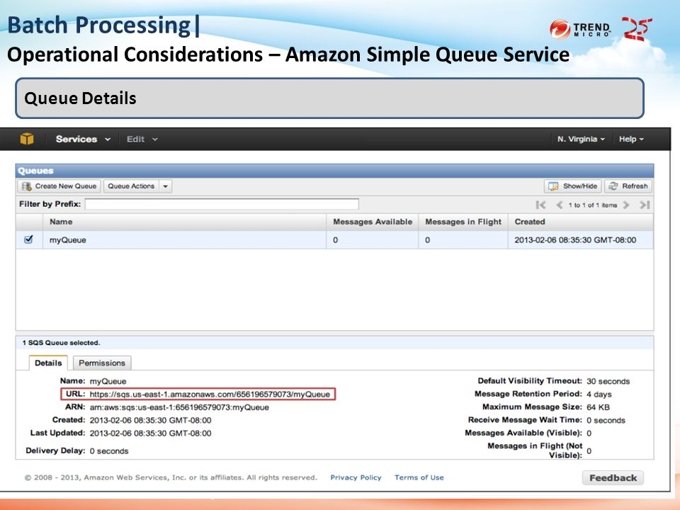 2013 Trend Micro 25th Anniversary 2014/6/124 Batch Processing| Operational Considerations – Amazon Simple Queue Service Queue Details