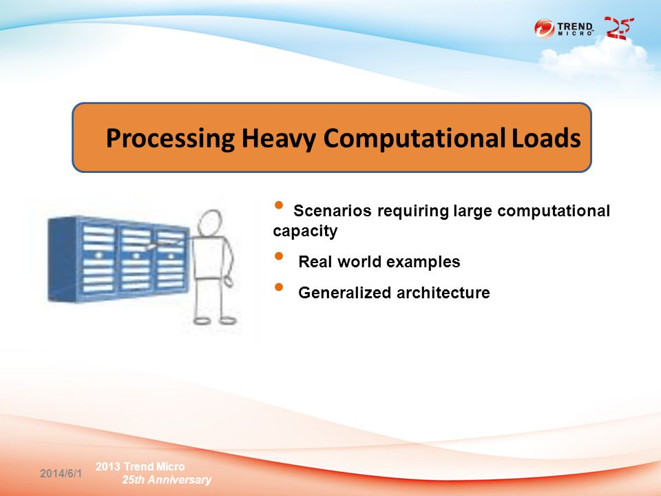2013 Trend Micro 25th Anniversary Processing Heavy Computational Loads Scenarios requiring large computational capacity Real world examples Generalized architecture 2014/6/1