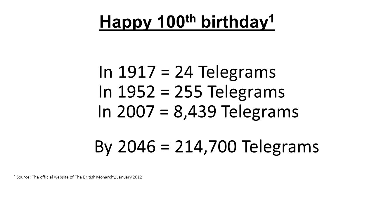 Happy 100 th birthday 1 In 1917 = 24 Telegrams In 1952 = 255 Telegrams In 2007 = 8,439 Telegrams By 2046 = 214,700 Telegrams 1 Source: The official website of The British Monarchy, January 2012