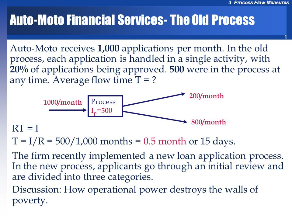 1 3. Process Flow Measures Auto-Moto Financial Services- The Old Process Auto-Moto receives 1,000 applications per month. In the old process, each app