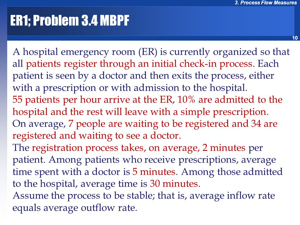 10 3. Process Flow Measures A hospital emergency room (ER) is currently organized so that all patients register through an initial check-in process. E