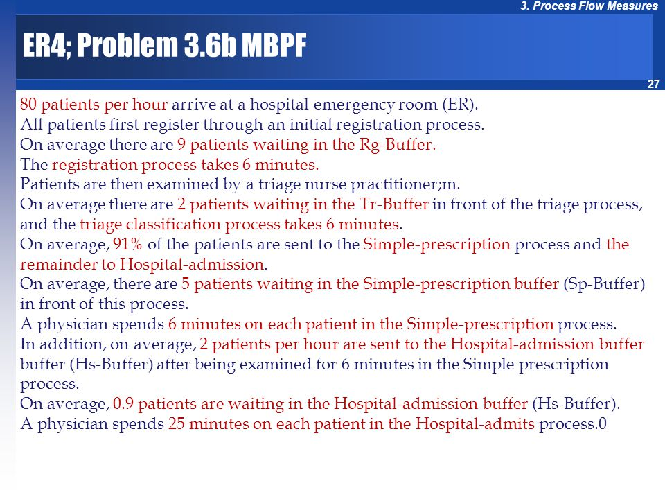 27 3.Process Flow Measures 80 patients per hour arrive at a hospital emergency room (ER).