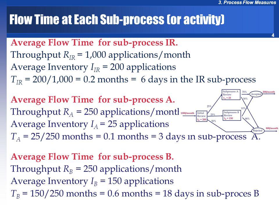 4 3. Process Flow Measures Flow Time at Each Sub-process (or activity) Average Flow Time for sub-process IR. Throughput R IR = 1,000 applications/mont
