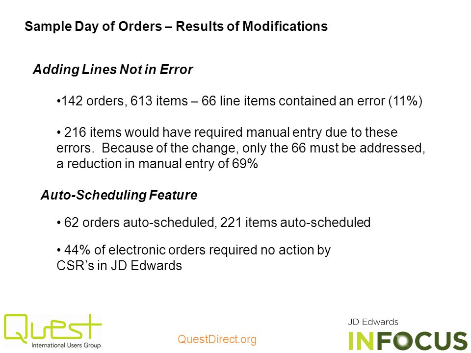 QuestDirect.org Sample Day of Orders – Results of Modifications 142 orders, 613 items – 66 line items contained an error (11%) 62 orders auto-scheduled, 221 items auto-scheduled 44% of electronic orders required no action by CSRs in JD Edwards 216 items would have required manual entry due to these errors.