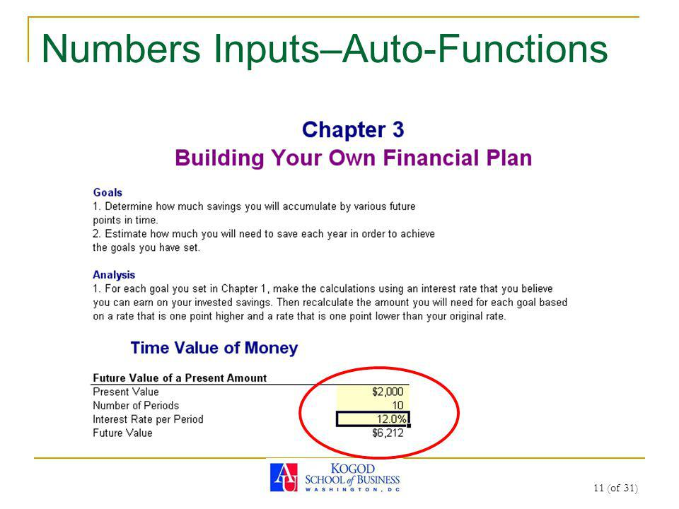 11 (of 31) Numbers Inputs–Auto-Functions