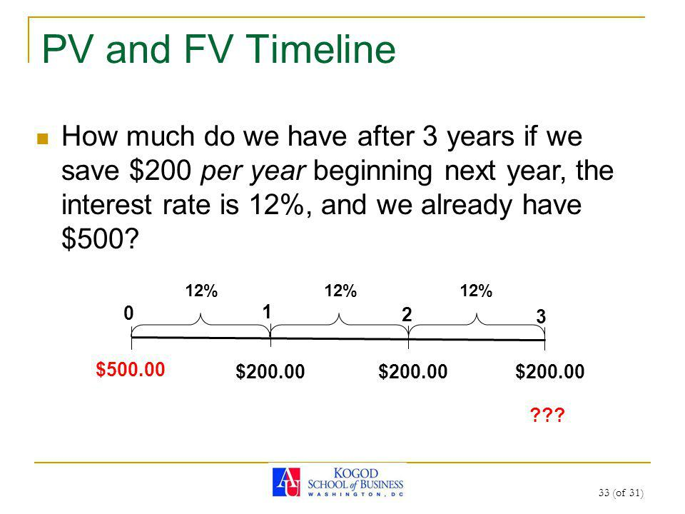 33 (of 31) How much do we have after 3 years if we save $200 per year beginning next year, the interest rate is 12%, and we already have $500.