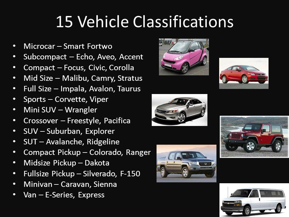 15 Vehicle Classifications Microcar – Smart Fortwo Subcompact – Echo, Aveo, Accent Compact – Focus, Civic, Corolla Mid Size – Malibu, Camry, Stratus Full Size – Impala, Avalon, Taurus Sports – Corvette, Viper Mini SUV – Wrangler Crossover – Freestyle, Pacifica SUV – Suburban, Explorer SUT – Avalanche, Ridgeline Compact Pickup – Colorado, Ranger Midsize Pickup – Dakota Fullsize Pickup – Silverado, F-150 Minivan – Caravan, Sienna Van – E-Series, Express