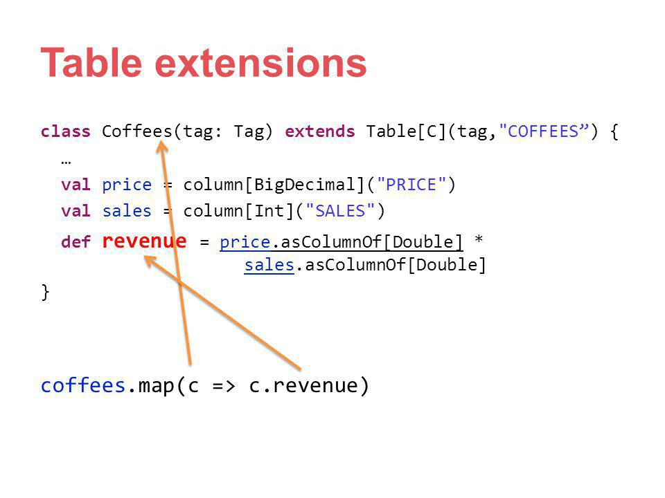 Table extensions class Coffees(tag: Tag) extends Table[C](tag,